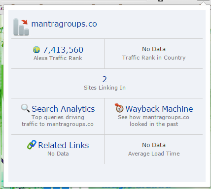 Alexa Ranking of mantragroups.co
