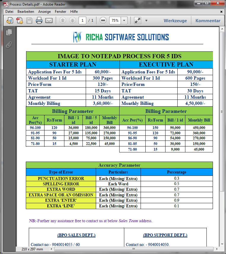 Richa Software Solutions - Image to Notepad conversion