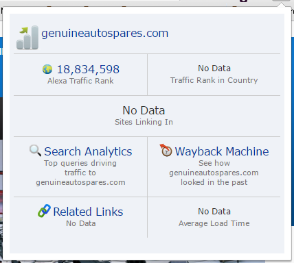 Screenshot about the popularity of genuineautospares.com